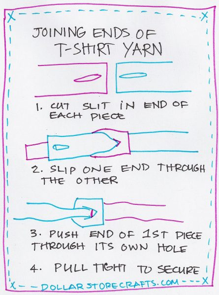 joining tshirt yarn